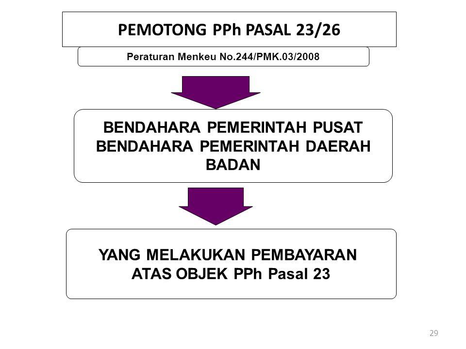 PEMOTONG PPh PASAL 23/26 29 BENDAHARA PEMERINTAH PUSAT BENDAHARA PEMERINTAH DAERAH BADAN YANG MELAKUKAN PEMBAYARAN ATAS OBJEK PPh Pasal 23 Peraturan M