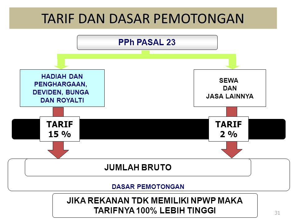 TARIF DAN DASAR PEMOTONGAN 31 PPh PASAL 23 SEWA DAN JASA LAINNYA TARIF 15 % DASAR PEMOTONGAN HADIAH DAN PENGHARGAAN, DEVIDEN, BUNGA DAN ROYALTI TARIF