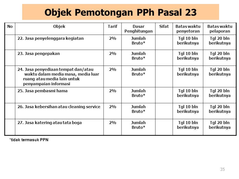 36 CONTOH PENGHITUNGAN PPh PASAL 23 Contoh 1 Drs.