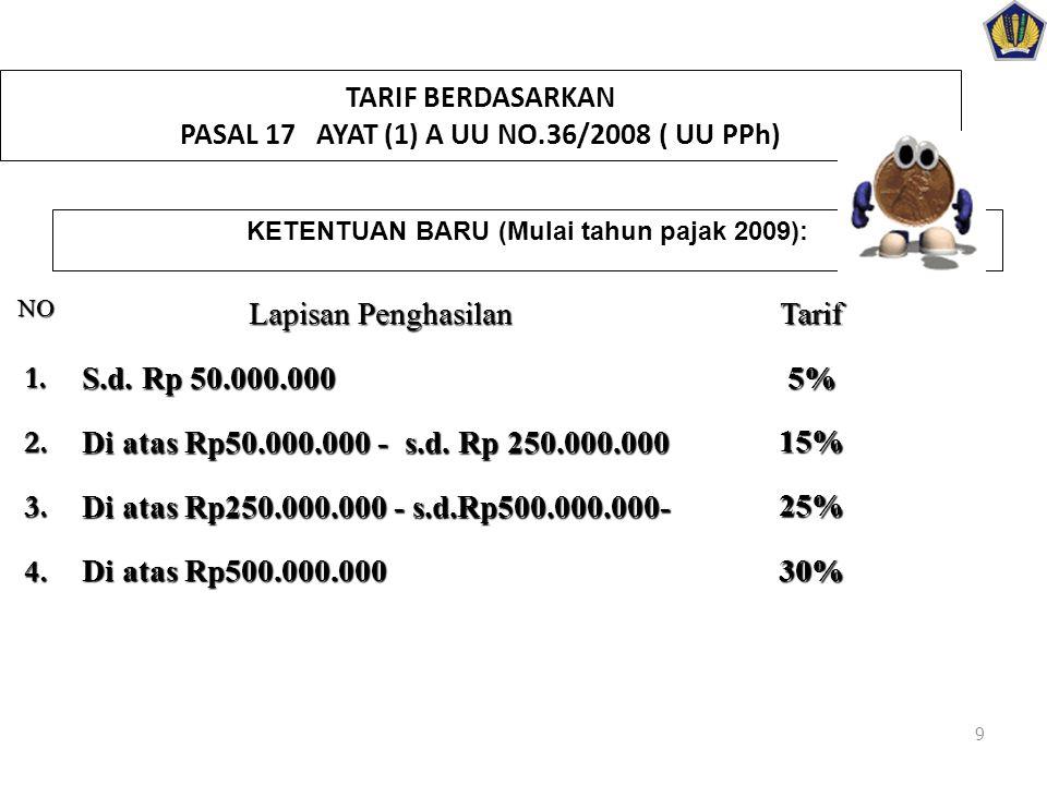 9 TARIF BERDASARKAN PASAL 17 AYAT (1) A UU NO.36/2008 ( UU PPh) NO Lapisan Penghasilan Tarif 1. S.d. Rp 50.000.000 5% 2. Di atas Rp50.000.000 - s.d. R