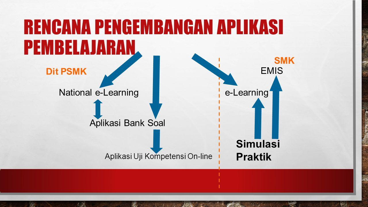 RENCANA PENGEMBANGAN APLIKASI PEMBELAJARAN National e-Learninge-Learning Aplikasi Bank Soal Simulasi Praktik Aplikasi Uji Kompetensi On-line EMIS Dit