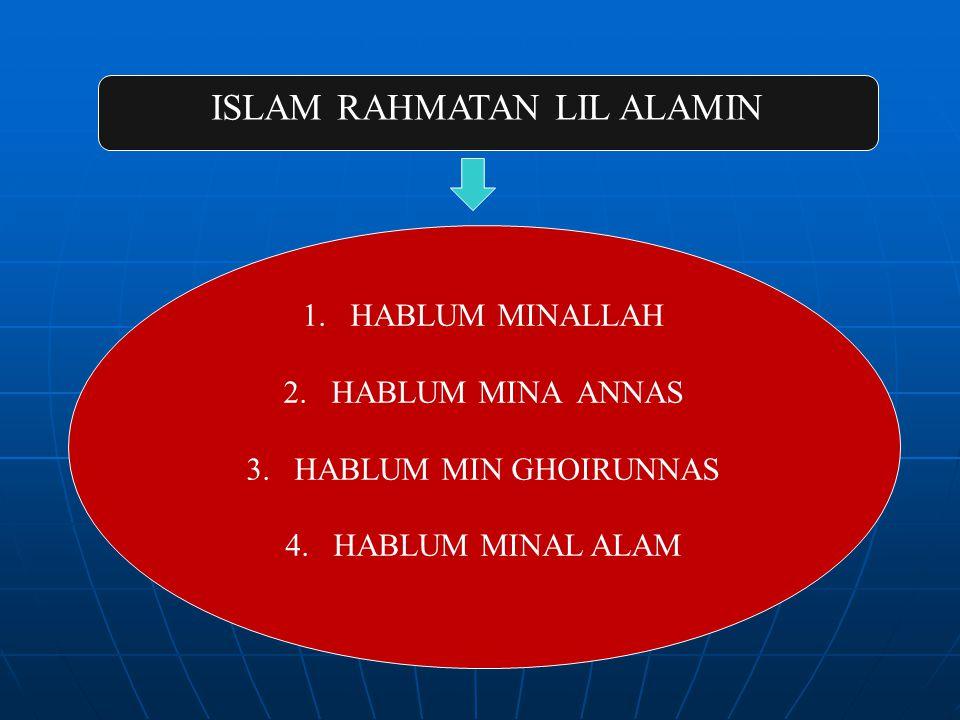 KERJA SAMA ISLAM DG AGAMA LAIN ISLAM SOSIAL POLITIK PENDIDIKAN DAN BUDAYA HANKAMEKONOMI STOP! AKIDAH dan IBADAH