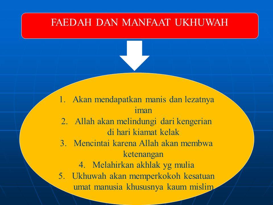 ISLAM RAHMATAN LIL ALAMIN 1.HABLUM MINALLAH 2.HABLUM MINA ANNAS 3.HABLUM MIN GHOIRUNNAS 4.HABLUM MINAL ALAM