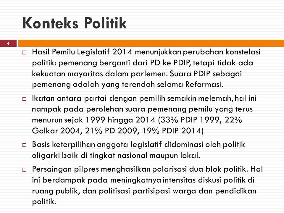 SKOR INDEKS MASYARAKAT SIPIL 2014 25 LiberalisasiEkualisasi TOTAL 5,15 5,324,88 OtonomiKompetisiPluralisasi Solidaritas 4,905,834,505,38 Skor Indeks Ekonomi tahun: 2011: 5,09 2012: 5,43 2013: 5,03