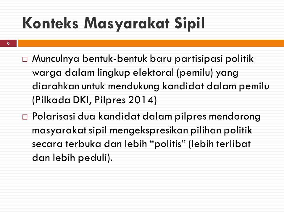 METODOLOGI  Pengembangan Indeks demokrasi Asia didasari oleh pendefinisian kembali demokrasi dengan menjadikan pemaknaan transisi demokrasi sebagai demonopolisasi yang terjadi atas proses dan institusi dalam dimensi politik, ekonomi, maupun masyarakat sipil.