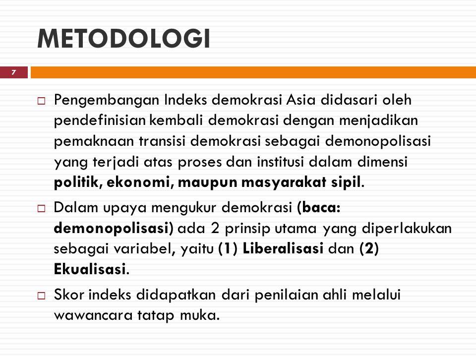1.Skor Indeks Demokrasi Indonesia pada tahun 2014 adalah 5.42.