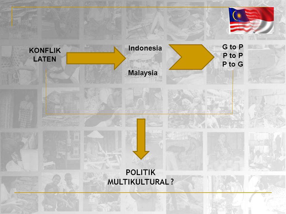 KONFLIK LATEN Indonesia Malaysia G to P P to P P to G POLITIK MULTIKULTURAL ?