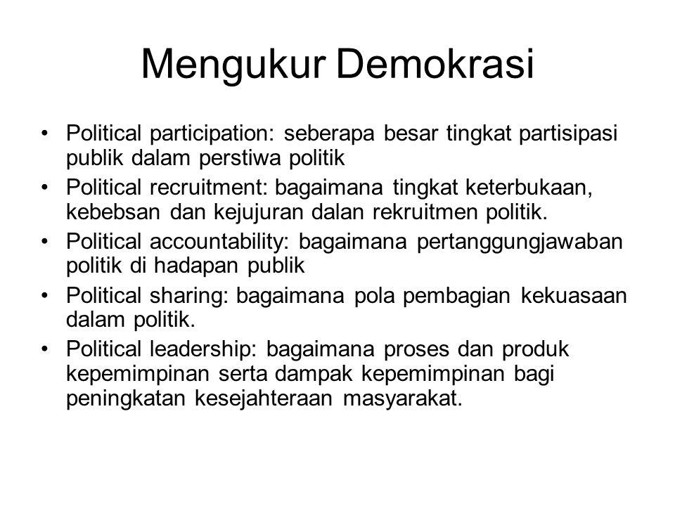 Mengukur Demokrasi Political participation: seberapa besar tingkat partisipasi publik dalam perstiwa politik Political recruitment: bagaimana tingkat