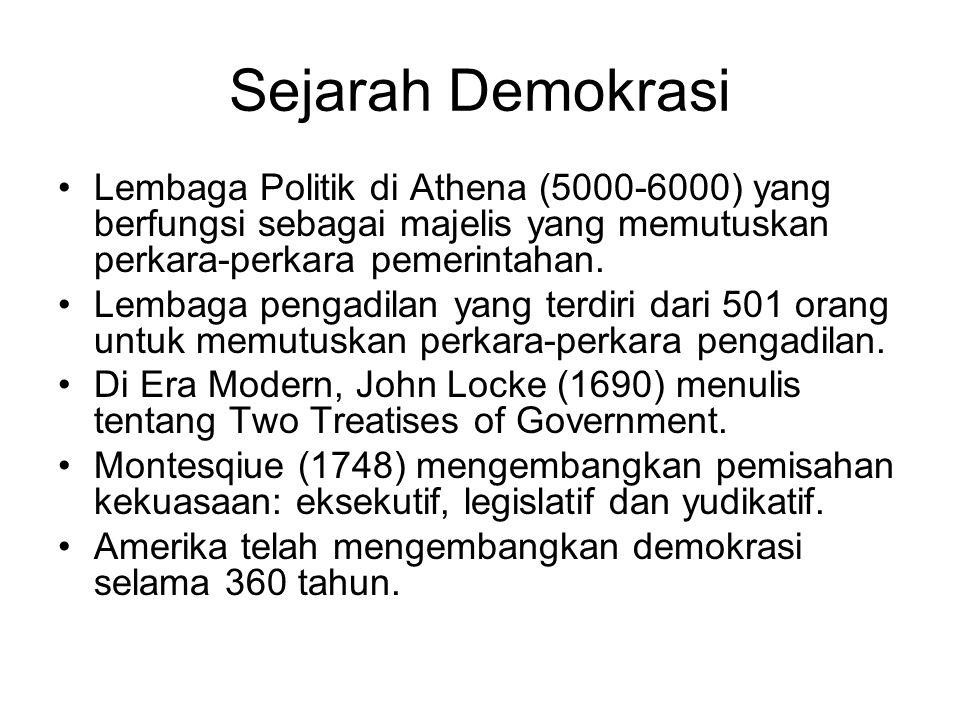 Demokrasi Indonesia Indonesia telah mengembangkan demokrasi semenjak tahun 1945.