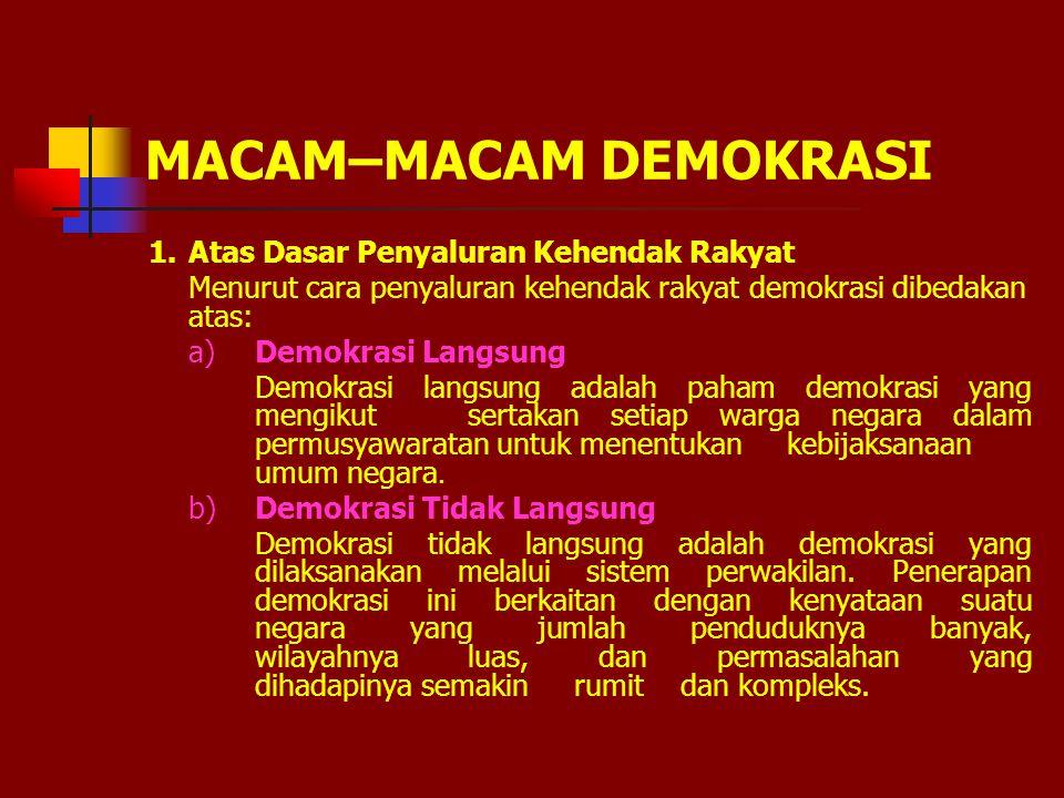MACAM–MACAM DEMOKRASI 1.Atas Dasar Penyaluran Kehendak Rakyat Menurut cara penyaluran kehendak rakyat demokrasi dibedakan atas: a)Demokrasi Langsung Demokrasi langsung adalah paham demokrasi yang mengikut sertakan setiap warga negara dalam permusyawaratan untuk menentukan kebijaksanaan umum negara.