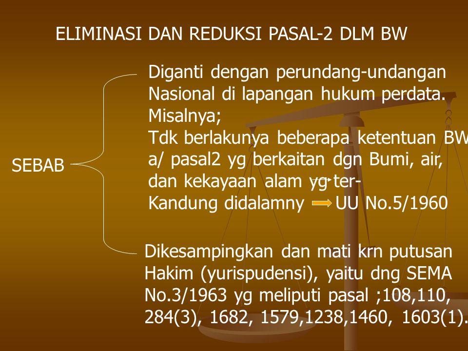 ELIMINASI DAN REDUKSI PASAL-2 DLM BW SEBAB Diganti dengan perundang-undangan Nasional di lapangan hukum perdata. Misalnya; Tdk berlakunya beberapa ket