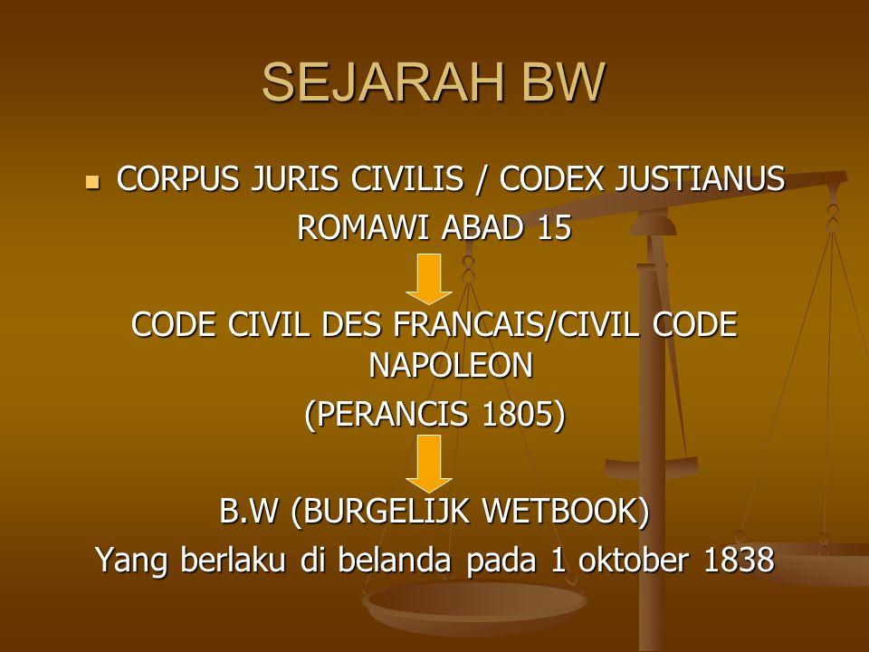 SEJARAH BW CORPUS JURIS CIVILIS / CODEX JUSTIANUS CORPUS JURIS CIVILIS / CODEX JUSTIANUS ROMAWI ABAD 15 CODE CIVIL DES FRANCAIS/CIVIL CODE NAPOLEON (P