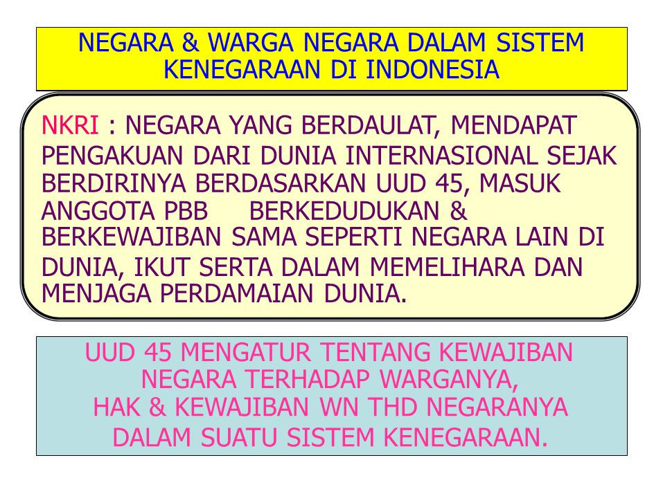 NEGARA & WARGA NEGARA DALAM SISTEM KENEGARAAN DI INDONESIA NKRI : NEGARA YANG BERDAULAT, MENDAPAT PENGAKUAN DARI DUNIA INTERNASIONAL SEJAK BERDIRINYA