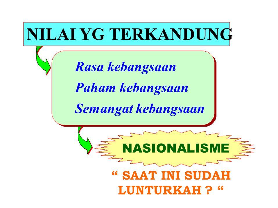 """Rasa kebangsaan Paham kebangsaan Semangat kebangsaan NILAI YG TERKANDUNG NASIONALISME """" SAAT INI SUDAH LUNTURKAH ? """""""