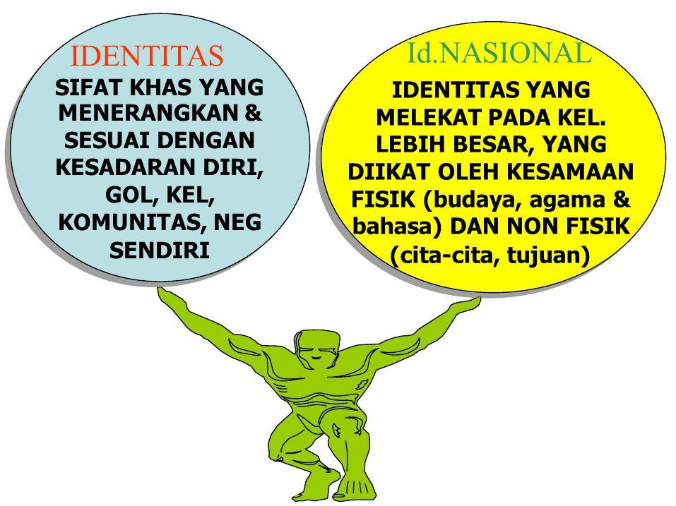 PERKEMBANGAN NASIONALISME (5) Nasionalisme Indonesia harus bercorak Islam, krn Islam sbg landasan sosiologis, pembuka jalan politik kemerdekaan & awal bibit persatuan Indonesia yang menyingkirkan sifat kepulauan & Provinsi.