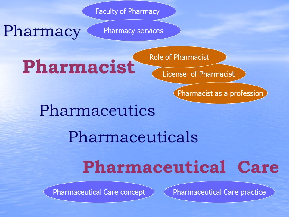 Pharmacist Pharmaceutics Pharmacy Pharmaceuticals Pharmaceutical Care Faculty of Pharmacy Pharmacy services License of Pharmacist Role of Pharmacist Pharmaceutical Care conceptPharmaceutical Care practice Pharmacist as a profession