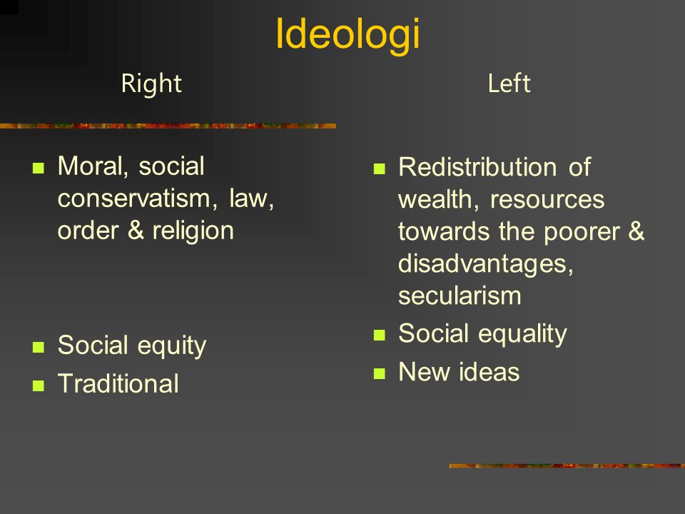 Ideologi Moral, social conservatism, law, order & religion Social equity Traditional Redistribution of wealth, resources towards the poorer & disadvantages, secularism Social equality New ideas Right Left