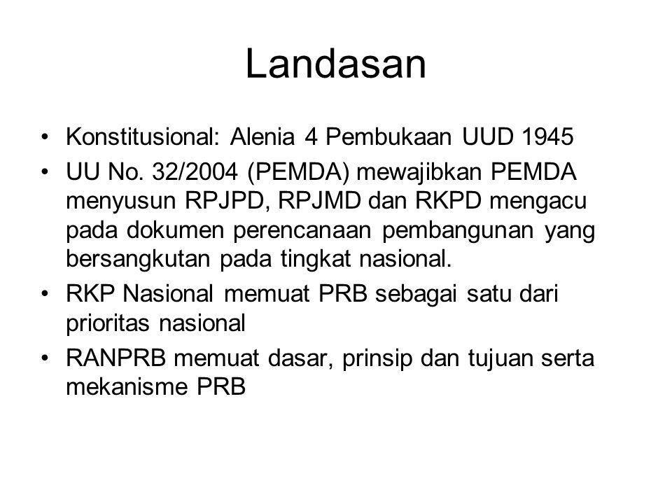 Landasan Konstitusional: Alenia 4 Pembukaan UUD 1945 UU No. 32/2004 (PEMDA) mewajibkan PEMDA menyusun RPJPD, RPJMD dan RKPD mengacu pada dokumen peren