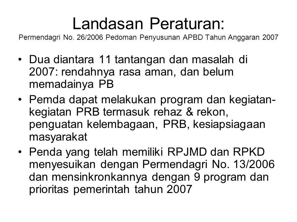 Landasan Peraturan: Permendagri No. 26/2006 Pedoman Penyusunan APBD Tahun Anggaran 2007 Dua diantara 11 tantangan dan masalah di 2007: rendahnya rasa