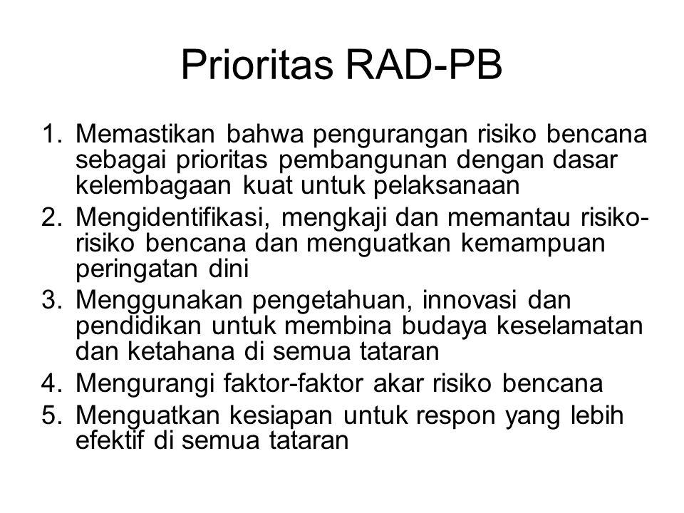 Prioritas RAD-PB 1.Memastikan bahwa pengurangan risiko bencana sebagai prioritas pembangunan dengan dasar kelembagaan kuat untuk pelaksanaan 2.Mengide