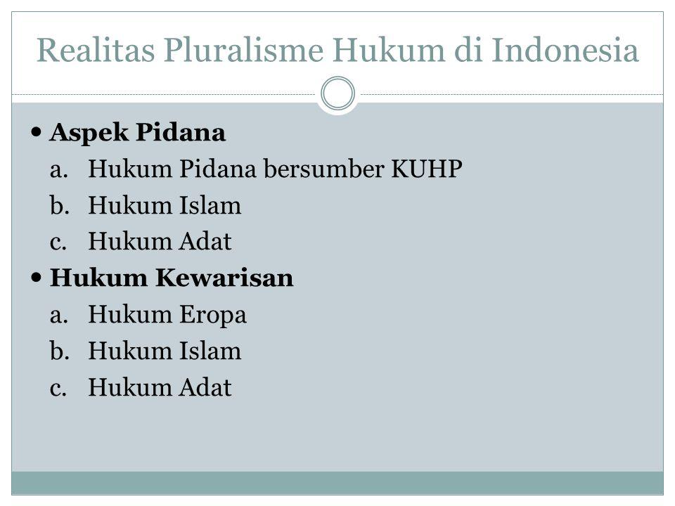 Realitas Pluralisme Hukum di Indonesia Aspek Pidana a.Hukum Pidana bersumber KUHP b.Hukum Islam c.Hukum Adat Hukum Kewarisan a.Hukum Eropa b.Hukum Islam c.Hukum Adat