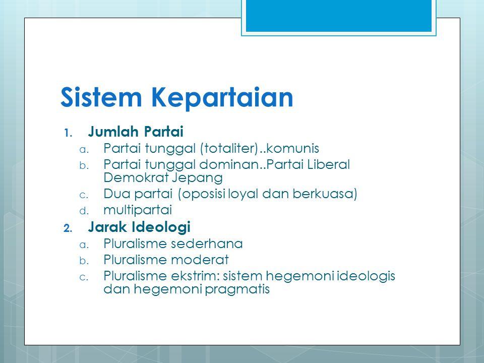 Sistem Kepartaian menurut Sartori Sistem PartaiKutubPolaritasArah Pluralisme Sederhana BipolarTidak adasentripetal Pluralisme moderat BipolarKecilsentripetal Pluralisme Ekstrim MultipolarBesarsentrifugal