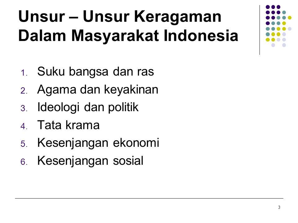 3 Unsur – Unsur Keragaman Dalam Masyarakat Indonesia 1. Suku bangsa dan ras 2. Agama dan keyakinan 3. Ideologi dan politik 4. Tata krama 5. Kesenjanga