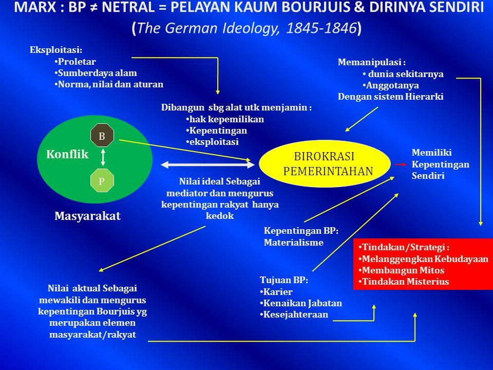 MARX : BP ≠ NETRAL = PELAYAN KAUM BOURJUIS & DIRINYA SENDIRI (The German Ideology, 1845-1846) BIROKRASI PEMERINTAHAN B P Konflik Masyarakat Dibangun sbg alat utk menjamin : hak kepemilikan Kepentingan eksploitasi Eksploitasi: Proletar Sumberdaya alam Norma, nilai dan aturan Nilai ideal Sebagai mediator dan mengurus kepentingan rakyat hanya kedok Nilai aktual Sebagai mewakili dan mengurus kepentingan Bourjuis yg merupakan elemen masyarakat/rakyat Memanipulasi : dunia sekitarnya Anggotanya Dengan sistem Hierarki Memiliki Kepentingan Sendiri Kepentingan BP: Materialisme Tujuan BP: Karier Kenaikan Jabatan Kesejahteraan Tindakan/Strategi : Melanggengkan Kebudayaan Membangun Mitos Tindakan Misterius