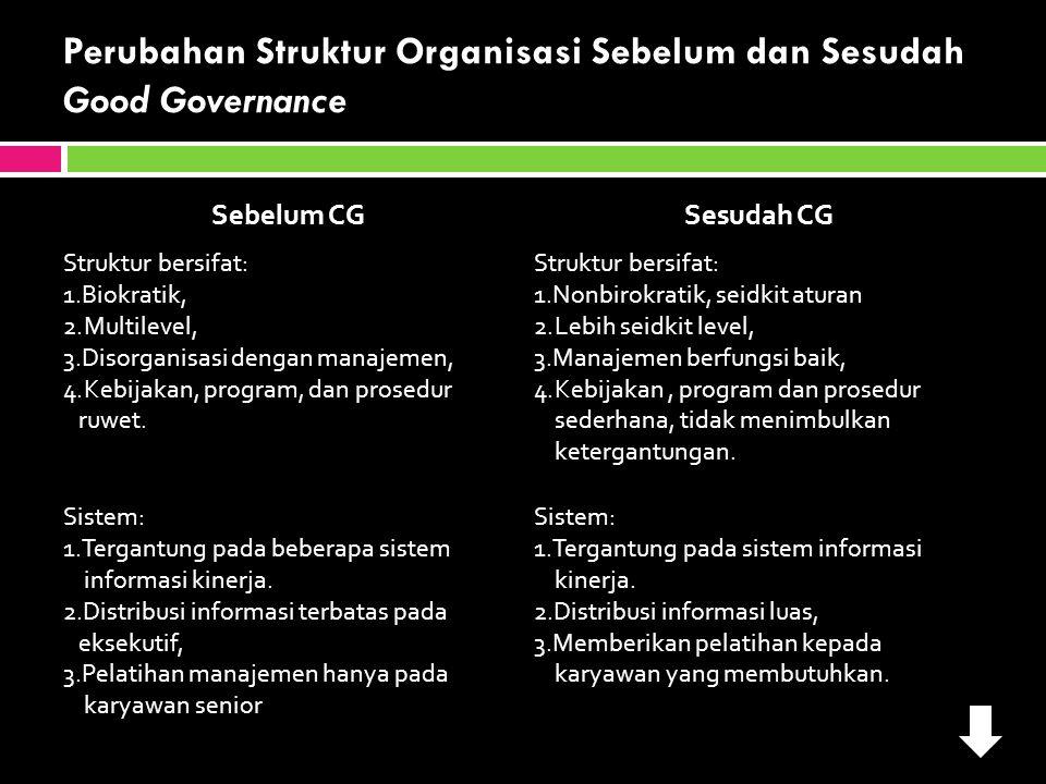Perubahan Struktur Organisasi Sebelum dan Sesudah Good Governance Sebelum CGSesudah CG Struktur bersifat: 1.Biokratik, 2.Multilevel, 3.Disorganisasi d