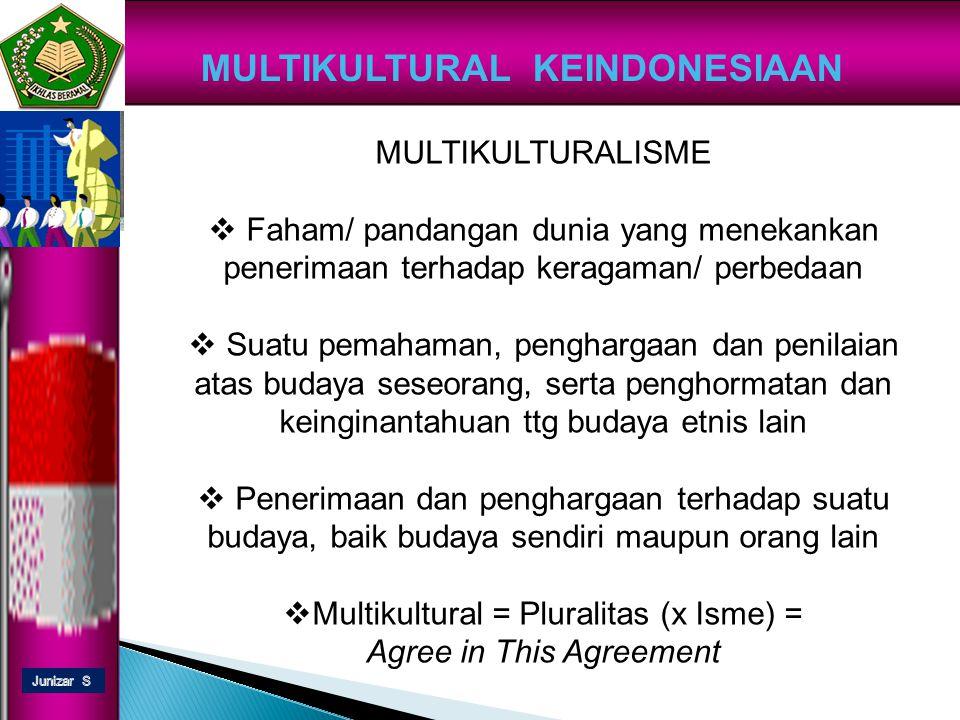 eldison MULTIKULTURAL secara ETIMOLOGIS Berbagai Kebudayaan TERMINOLOGIS  Keragaman atau perbedaan terhadap suatu kebudayaan dengan kebudayaan lain 