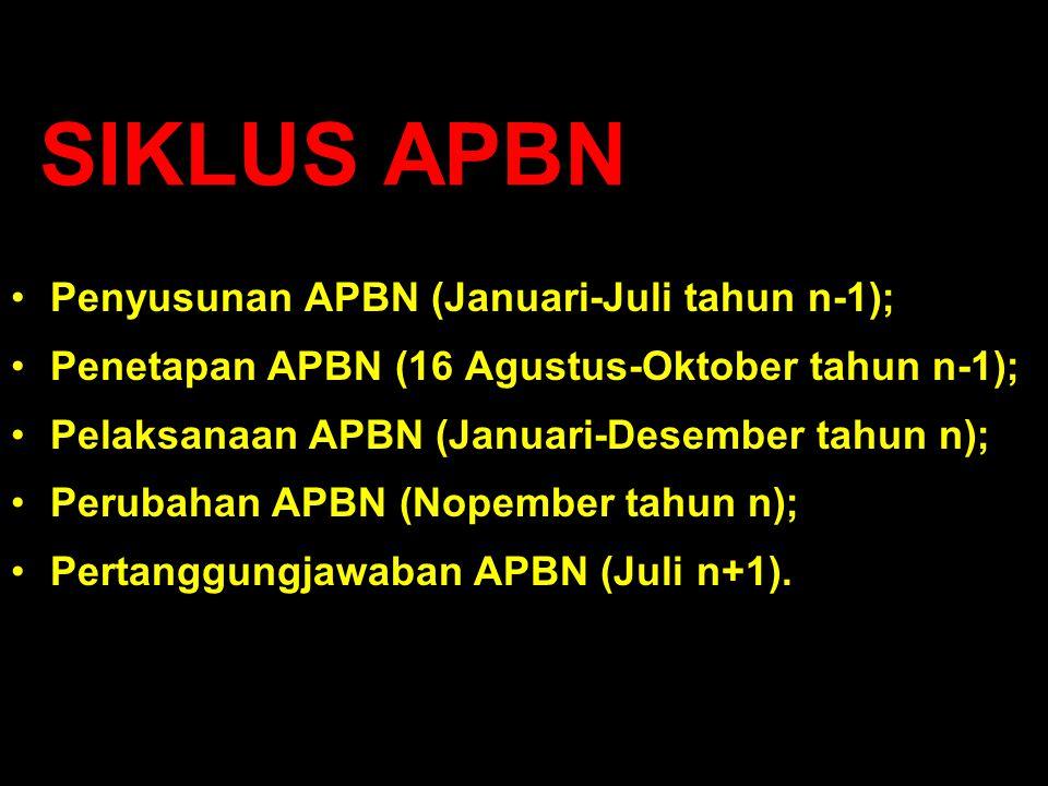 SIKLUS APBN Penyusunan APBN (Januari-Juli tahun n-1); Penetapan APBN (16 Agustus-Oktober tahun n-1); Pelaksanaan APBN (Januari-Desember tahun n); Peru