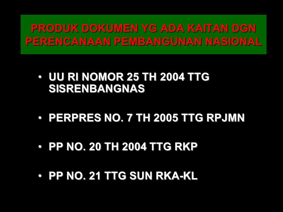 PRODUK DOKUMEN YG ADA KAITAN DGN PERENCANAAN PEMBANGUNAN NASIONAL UU RI NOMOR 25 TH 2004 TTG SISRENBANGNASUU RI NOMOR 25 TH 2004 TTG SISRENBANGNAS PER