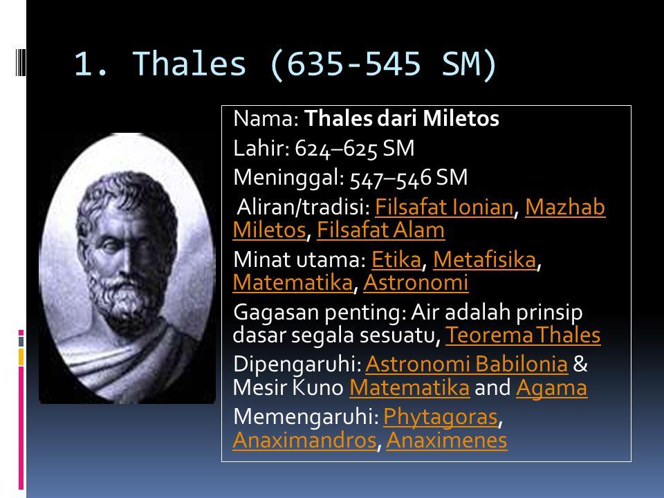 1. Thales (635-545 SM) Nama: Thales dari Miletos Lahir: 624–625 SM Meninggal: 547–546 SM Aliran/tradisi: Filsafat Ionian, Mazhab Miletos, Filsafat Ala