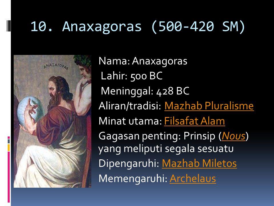 10. Anaxagoras (500-420 SM) Nama: Anaxagoras Lahir: 500 BC Meninggal: 428 BC Aliran/tradisi: Mazhab PluralismeMazhab Pluralisme Minat utama: Filsafat