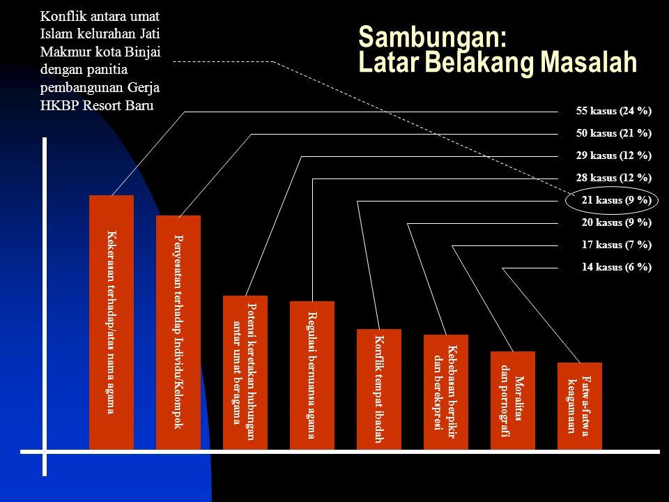Sambungan: Latar Belakang Masalah Identifikasi Masalah Membincang Sumatera Utara dalam frame kebebasan beragama memang tidak lebih harmonis dari predikat yang disandangnya sebagai Model Kerukunan Nasional .