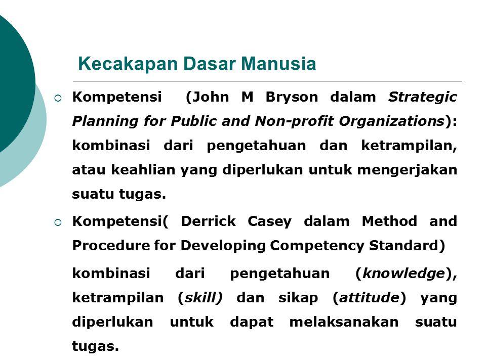 Kecakapan Dasar Manusia  Kompetensi (John M Bryson dalam Strategic Planning for Public and Non-profit Organizations): kombinasi dari pengetahuan dan