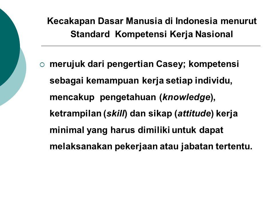 Kecakapan Dasar Manusia di Indonesia menurut Standard Kompetensi Kerja Nasional  merujuk dari pengertian Casey; kompetensi sebagai kemampuan kerja se