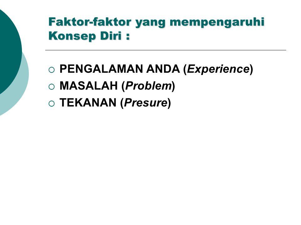 Faktor-faktor yang mempengaruhi Konsep Diri :  PENGALAMAN ANDA (Experience)  MASALAH (Problem)  TEKANAN (Presure)