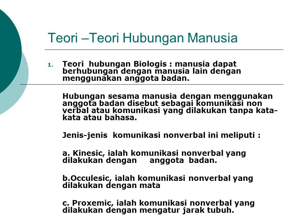 Teori –Teori Hubungan Manusia 1. Teori hubungan Biologis : manusia dapat berhubungan dengan manusia lain dengan menggunakan anggota badan. Hubungan se