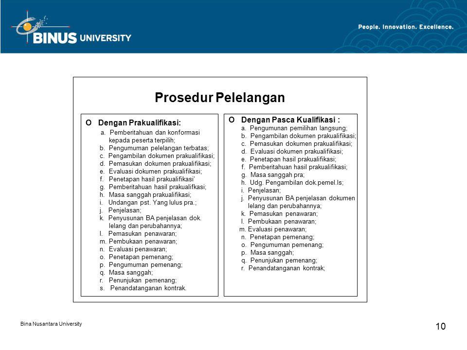 Bina Nusantara University 10 Prosedur Pelelangan O Dengan Prakualifikasi: a. Pemberitahuan dan konformasi kepada peserta terpilih; b. Pengumuman pelel