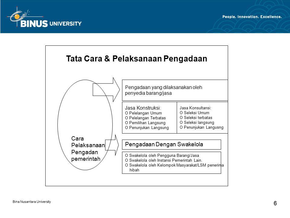 Bina Nusantara University 6 Tata Cara & Pelaksanaan Pengadaan Cara Pelaksanaan Pengadan pemerintah Pengadaan yang dilaksanakan oleh penyedia barang/ja