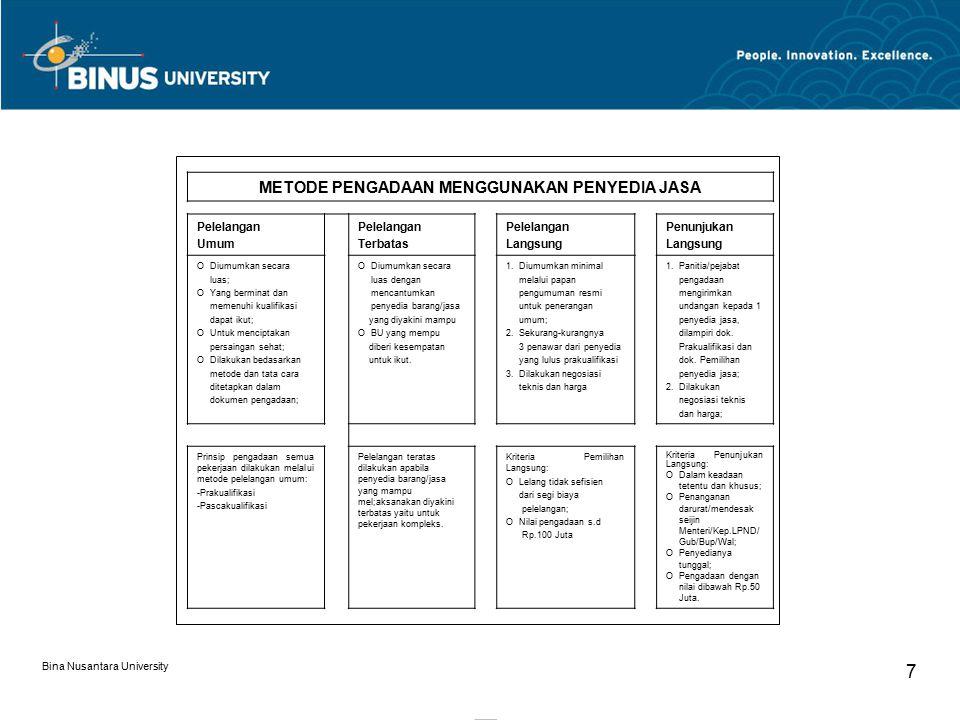 Bina Nusantara University 8 Metode Pemilihan Penyedia Jasa  Pemilihan Langsung dilakukan apabila dengan pelelangan umum dan pelelangan terbatas dianggap tidak efisien, untuk nilai paket pekerjaan sampai dengan 100.000.000,00 (seratus juta rupiah) dilakukan dengan metode pemilihan langsung.