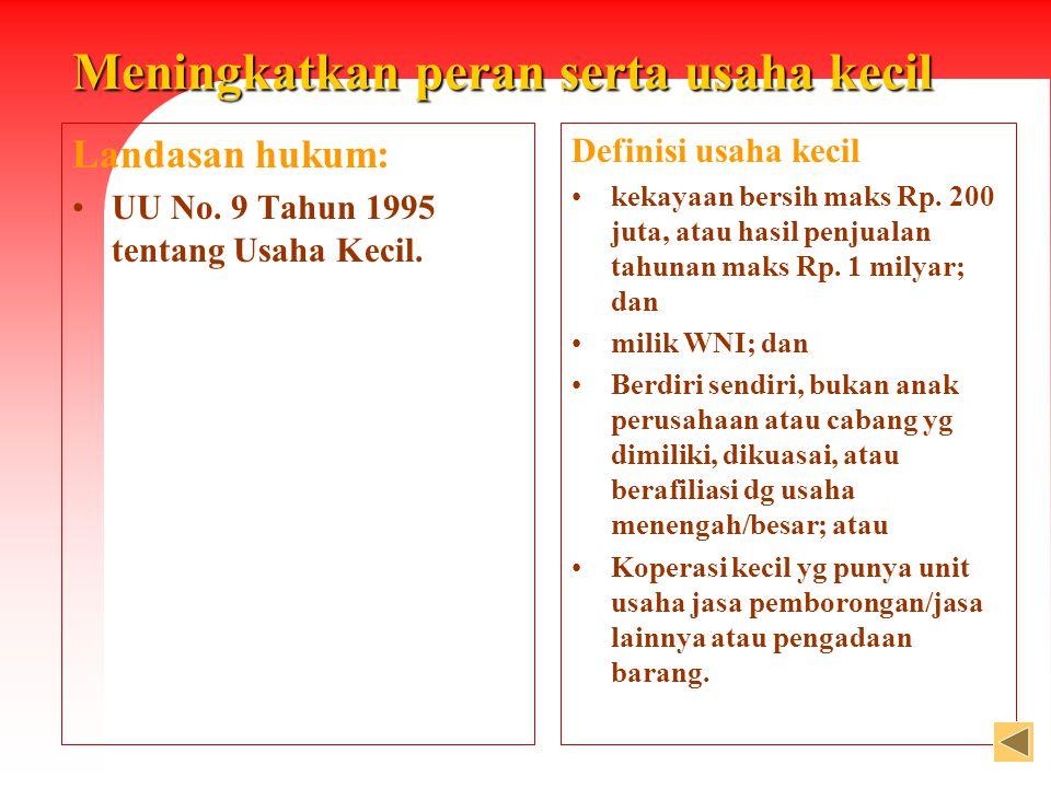 Meningkatkan peran serta usaha kecil Landasan hukum: UU No. 9 Tahun 1995 tentang Usaha Kecil. Definisi usaha kecil kekayaan bersih maks Rp. 200 juta,