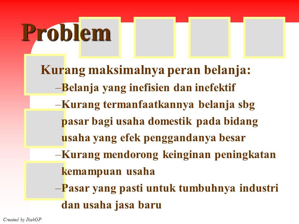 Created by IkakGP Prosedur perlu sederhana.