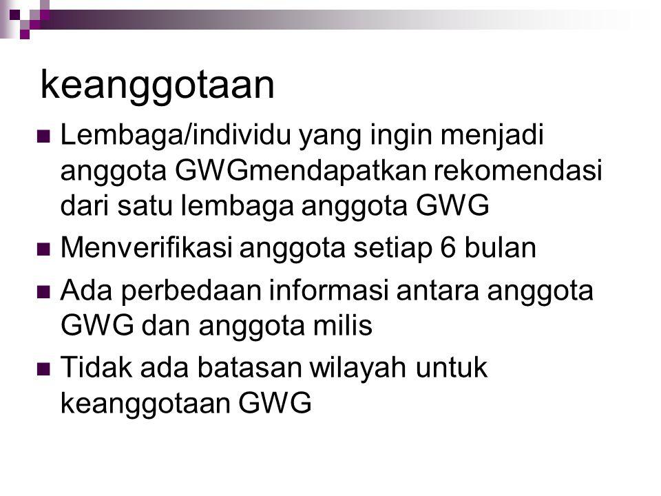 keanggotaan Lembaga/individu yang ingin menjadi anggota GWGmendapatkan rekomendasi dari satu lembaga anggota GWG Menverifikasi anggota setiap 6 bulan Ada perbedaan informasi antara anggota GWG dan anggota milis Tidak ada batasan wilayah untuk keanggotaan GWG