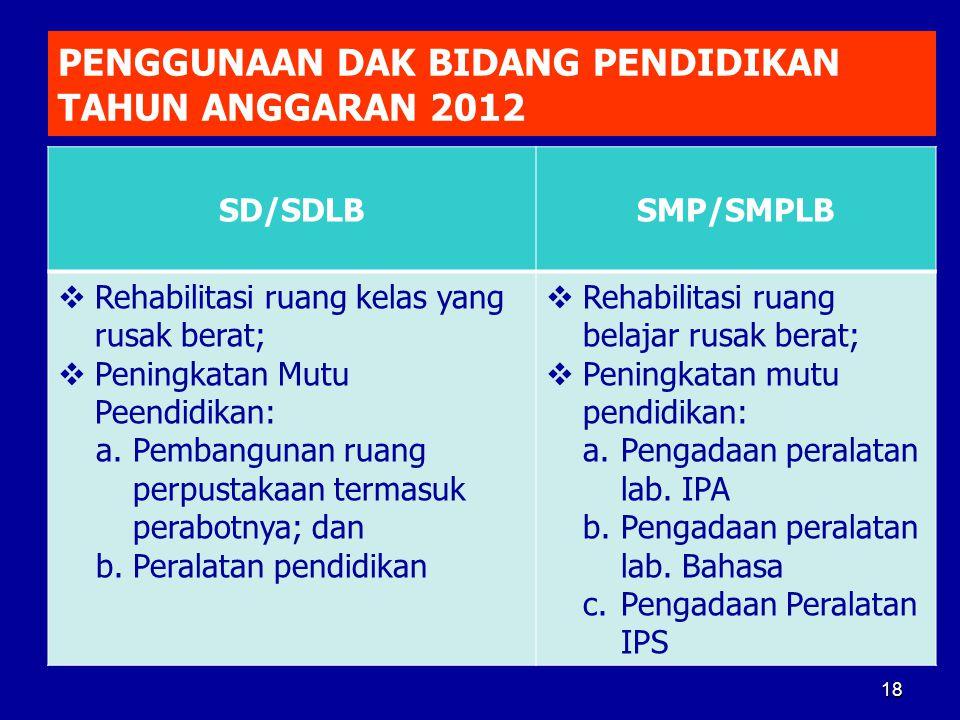 PENGGUNAAN DAK BIDANG PENDIDIKAN TAHUN ANGGARAN 2012 18 SD/SDLBSMP/SMPLB  Rehabilitasi ruang kelas yang rusak berat;  Peningkatan Mutu Peendidikan: