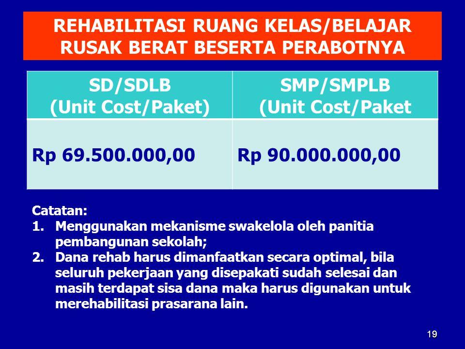 19 REHABILITASI RUANG KELAS/BELAJAR RUSAK BERAT BESERTA PERABOTNYA SD/SDLB (Unit Cost/Paket) SMP/SMPLB (Unit Cost/Paket Rp 69.500.000,00Rp 90.000.000,