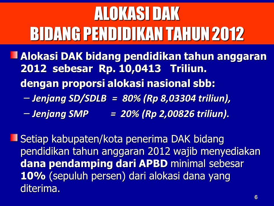 6 ALOKASI DAK BIDANG PENDIDIKAN TAHUN 2012 Alokasi DAK bidang pendidikan tahun anggaran 2012 sebesar Rp. 10,0413 Triliun. dengan proporsi alokasi nasi