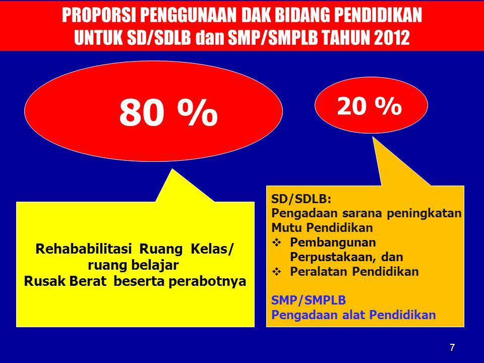 7 PROPORSI PENGGUNAAN DAK BIDANG PENDIDIKAN UNTUK SD/SDLB dan SMP/SMPLB TAHUN 2012 80 % SD/SDLB: Pengadaan sarana peningkatan Mutu Pendidikan  Pemban