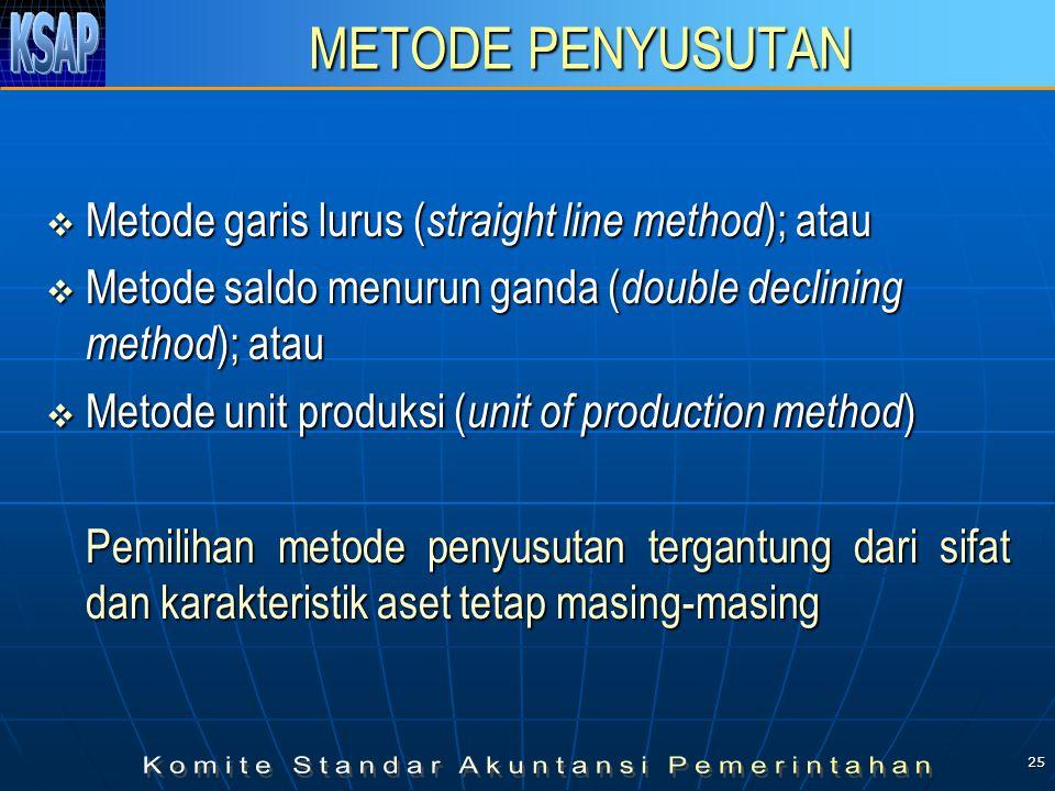 25 METODE PENYUSUTAN  Metode garis lurus ( straight line method ); atau  Metode saldo menurun ganda ( double declining method ); atau  Metode unit